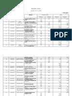 Registrul jurnal proiect