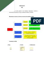 Diagramas de UML