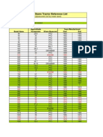 Tractor_reference_list.pdf