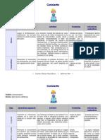Cenicienta - Planificación