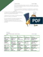 La_lonchera_es_equivalente_a_una_racion_alimentaria_diaria[1].doc