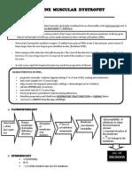 Duchenne Muscular Dystrophy (Written Report)