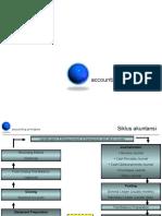 AccountingPrinciples_