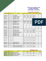 1T, AY 2014-2015 ACG COPY(2)