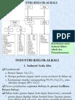 2 Industri Khlor-Alkali