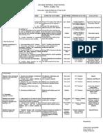 Action Plan-Araling Panlipunan (2)