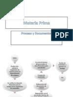 MP Procesos y Documentos