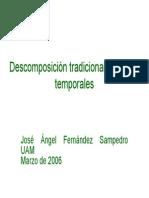 Componentes Serie Temporal