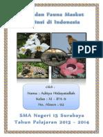 Maskot Flora Dan Fauna 33 Provinsi Di Indonesia