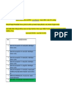 Relação - Revistas Jurídicas Síntese.pdf