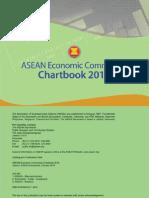 111864136 ASEAN Economic Community Chartbook 2010