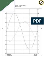 Gelombang v Dan i Setelah Di Filter