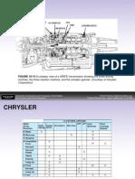 Chrysler Transaxles