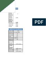 Costos de Operacion y Mantenimiento - 1ro de Octubre