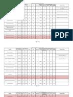 Formato Tabla Revision Veeduria Corregida2