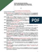 Vocabulario Inglés Español