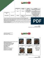 Análisis de Alimentos. Petrifilm, Levaduras y Hongos, Microorganismos 30ºc