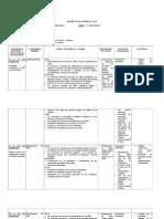 Planificacion 7o Basico - Artes Visuales (2)