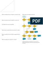 GTD Worksheet