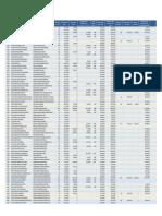 Base-Sostenedores RM Informe de Pagos