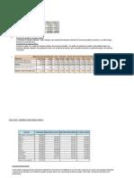 Practica Planificación y Control de La Produccion