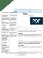 verbos_informativo