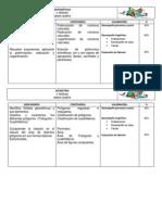 Contenidos 3- 2014 -5 Grado.doc