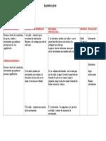 Planificacion 3 -3 Profe Anita