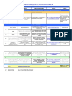 Agenda Grupo 06 Sesion 12 Gerardo Moncada Ueche Junio 9 de 2014