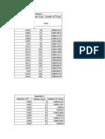 Filtracion - Datos