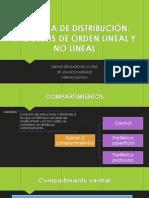 Cinética de Distribución, Procesos de Orden Lineal