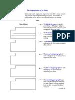 03 the Organization of an Essay