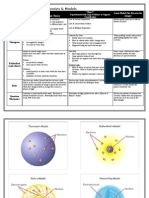 Atomic Model Comparison Sheet
