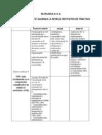 Analiza Diagnostic - ARC