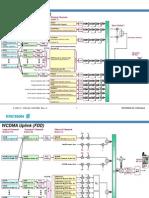 Wcdma Dl & Ul (Fdd)_layering
