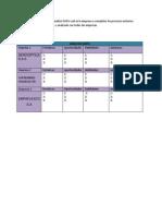 Fase 2 Analisis Dofa
