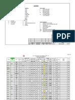 2.3 Control valve schedule