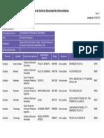 Listado de Centros FP