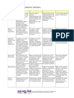 Rubric for Persuasive Letters