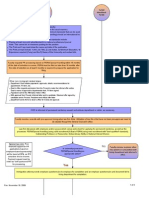 14 - PERM.faculty.flowchart
