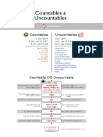 countables-uncountables