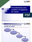 Procedimiento Para Construir El Diagrama de Clases y Ejemplo