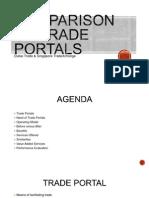 Trade Portals Compressed