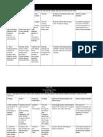 technology data result plan 2013-2014