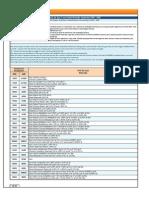 AB05 Classificacao de Acos Segundo a Aisi e Sae Tecem