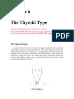 Thyroid Body Type
