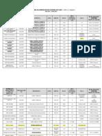 planificare_examene_sesiune_vara_2014_anii_1_2