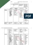 ltcy 512 instructional framework final