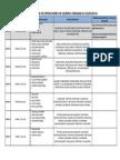 Cronograma de Exposiciones Quimica Organica Ucsur 2014-i