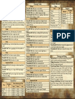 picture about Printable Dm Screen 5e titled 5e Dnd Personality Sheet Gaming Tabletop Video games